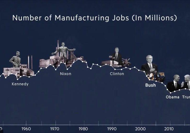 ManufacturingJobsBlueBeauty